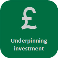 Underpinning investment